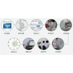 感官軟件分析系統(sensory systems)