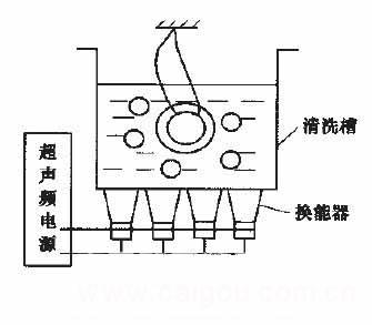 功率放大后经超声波换能器(震头)的逆压电效应转换成高频机械振动能量