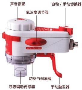 原装进口英国美科瑞急救呼吸机