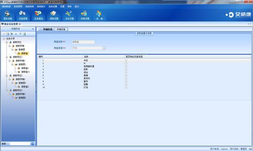 AVCare可视化网络综合信息管理平台