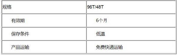 进口/国产人甲胺喋呤(MTX)ELISA试剂盒