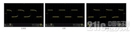 如何实现示波器探头的最佳匹配?