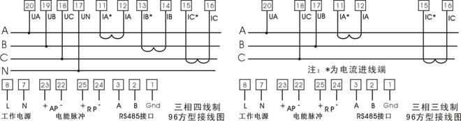 多功能电力仪表 型号:HY-TE-PW994
