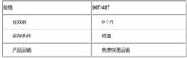 进口/国产大鼠髓过氧化物酶(MPO)ELISA试剂盒